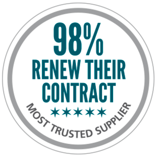98% renew their service agreement with VIKING